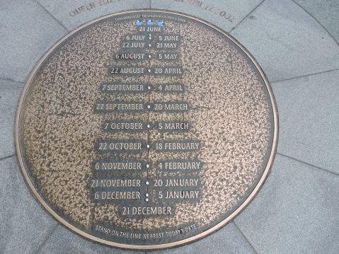 Queen Elizabeth II Jubilee Sundial